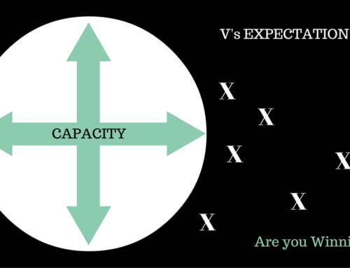 Capacity Versus Expectation